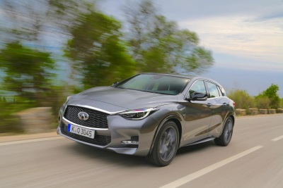 INFINITI: STRONG SALES RESULTS ACROSS EUROPE FOR MAY