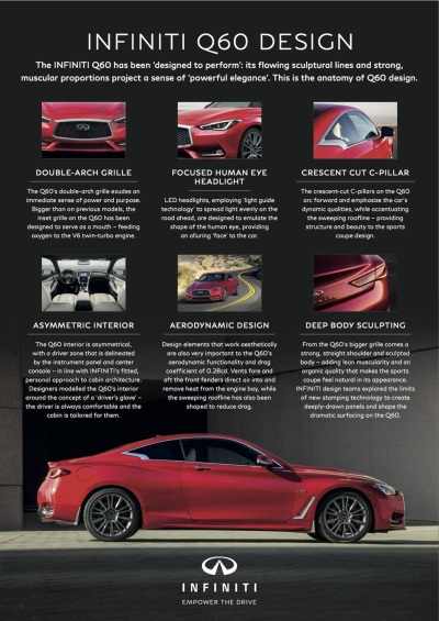 Infiniti Q60 Honored With Prestigious Design Prize