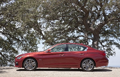 INFINITI U.S. SALES INCREASE 10.5 PERCENT IN NOVEMBER