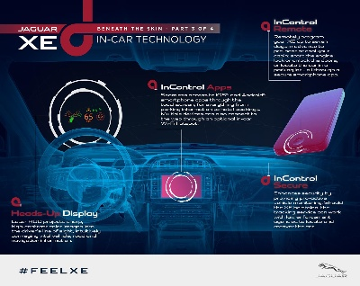 THE NEW JAGUAR XE: OFFERING ADVANCED CONNECTIVITY