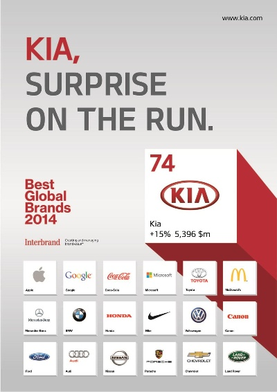 KIA MOTORS BRAND VALUE SKYROCKETS 480 PERCENT SINCE 2007