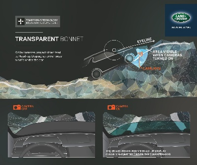 LAND ROVER DEBUTS 'SEE-THROUGH' VIRTUAL IMAGING TECHNOLOGY IN DISCOVERY VISION CONCEPT