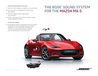 ALL-NEW 2016 MAZDA MX-5 MIATA FEATURES REDESIGNED BOSE® SOUND SYSTEM OPTIMIZED FOR OPEN-AIR DRIVING
