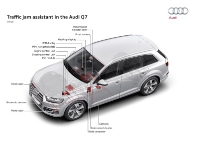 Audi of America announces pricing for the new dynamic and technological benchmark in the luxury SUV segment – the all-new 2017 Audi Q7