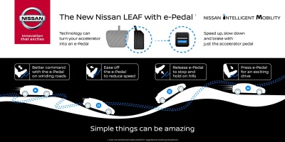 Simple Things Can Be Amazing: The New Nissan Leaf With e-Pedal, Premieres September 6