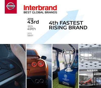 NISSAN ONCE AGAIN RECOGNISED AS ONE OF THE WORLD'S TOP BRANDS