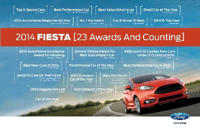 ROOKIE OF THE YEAR: FORD FIESTA ST WINS 22 AWARDS IN ITS DEBUT SEASON
