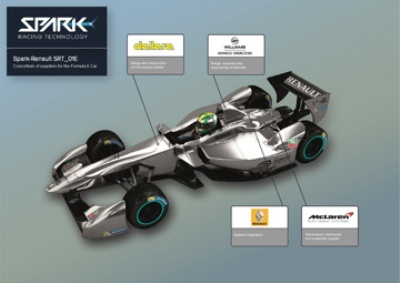 SPARK RACING TECHNOLOGY (SPARK) ANNOUNCES CREATION OF CONSORTIUM