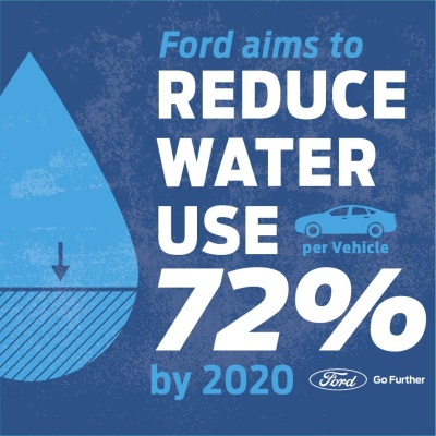FORD FURTHER REDUCING WATER USAGE IN VEHICLE PRODUCTION; SETS GOAL TO USE ZERO DRINKING WATER IN MANUFACTURING