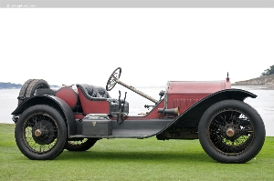 The Stutz Bearcat