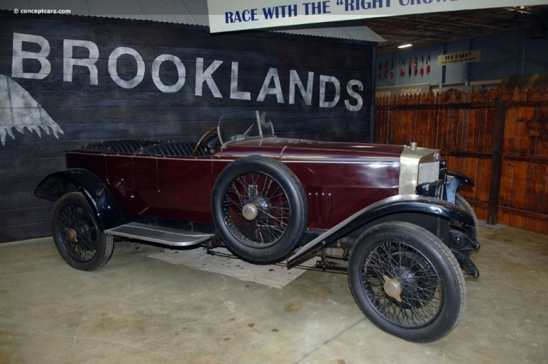 1925 Alfa Romeo Rl History Pictures Value Auction Sales Research