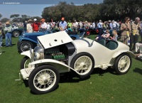 1928 Amilcar Model CGSS image.