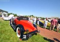Auburn Model 115