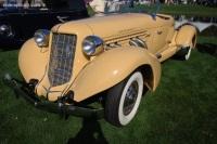 American Classic Open (1935-1948)