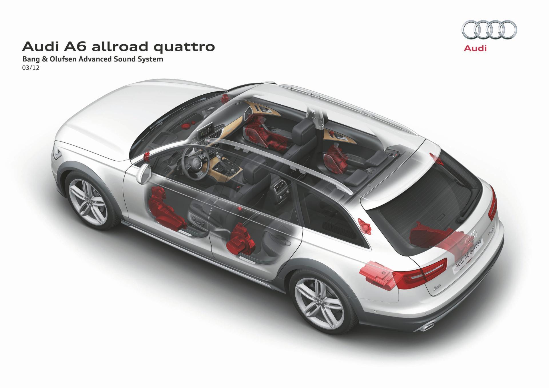 2012 Audi A6 Allroad Quattro Image Photo 9 Of 26