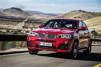 BMW X4 Monthly Sales