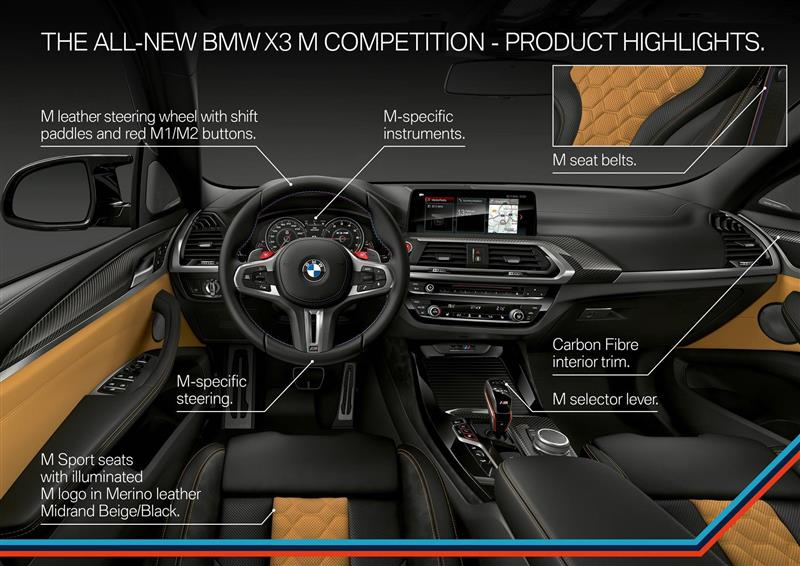 2019 Bmw X3 M Competition Image Photo 3 Of 23