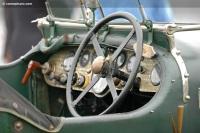 1928 Bentley 4.5 Litre