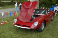 Popular 1966 Bizzarrini 5300 GT Wallpaper