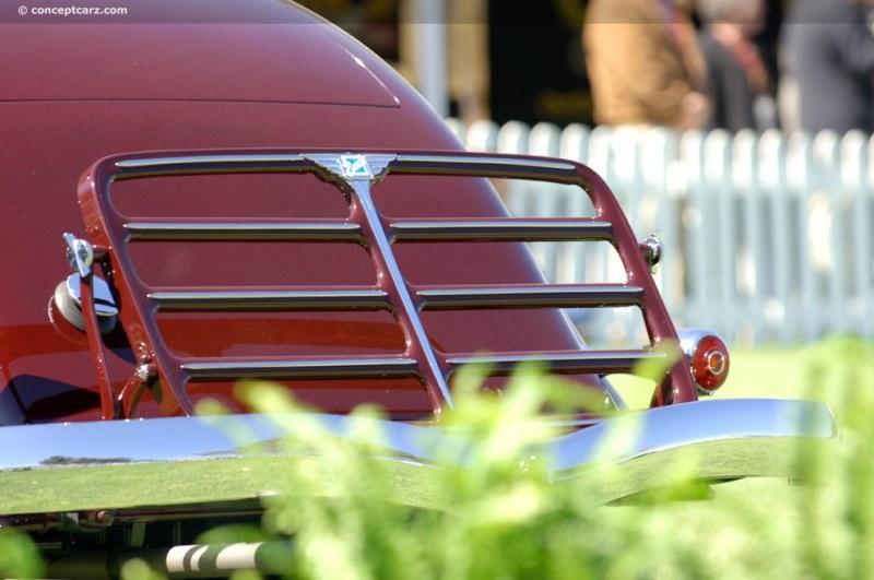 1935 Buick Series 90