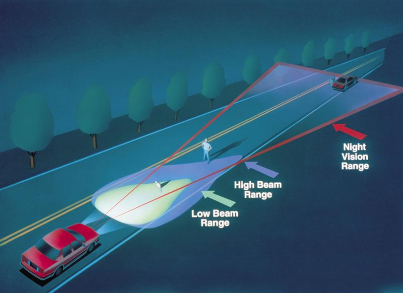 Cadillac Night Vision Wiring Diagram - House Wiring Diagram Symbols •