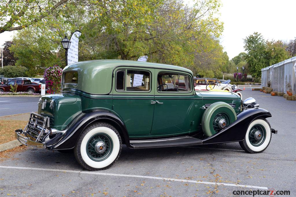 auction results and sales data for 1933 cadillac series. Black Bedroom Furniture Sets. Home Design Ideas