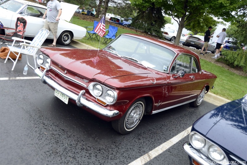 1963 Chevrolet Corvair Series