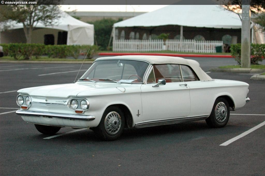1963 Chevrolet Corvair Series Image