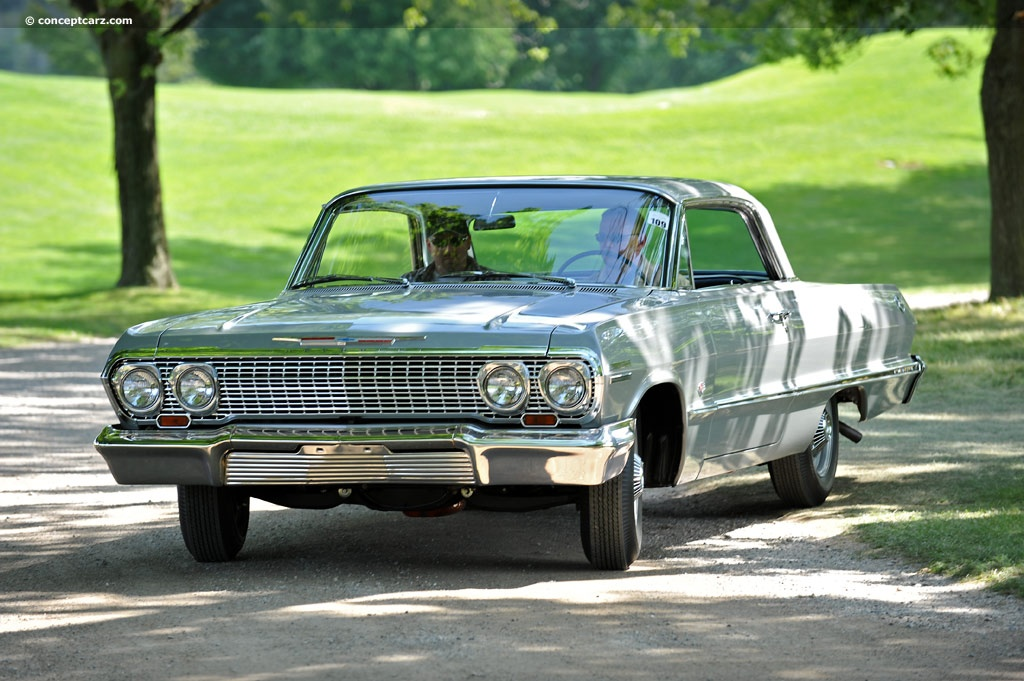 1963 Chevy Impala Wallpaper: Auction Results And Sales Data For 1963 Chevrolet Impala Z11