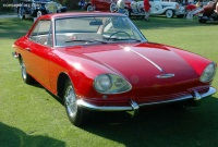 Popular 1963 Corvair PF Concept Wallpaper