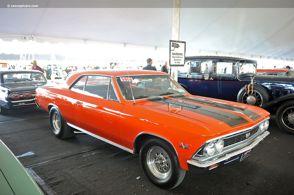 1966 Chevrolet Chevelle Series Pictures, History, Value, Research ...