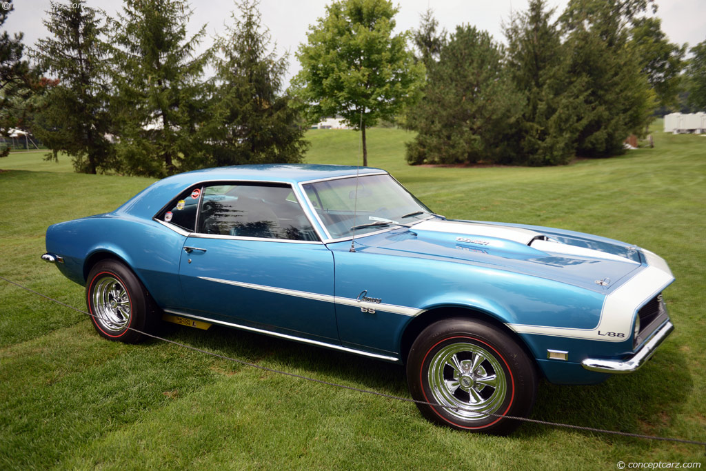 Auction Results And Sales Data For 1968 Chevrolet Camaro