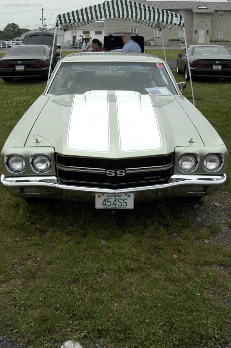 1970 Chevrolet Chevelle Series