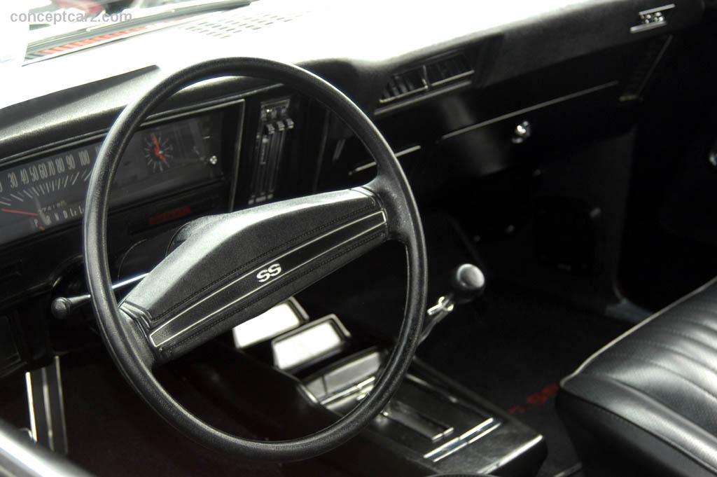 1974 Chevrolet Nova Image. https://www.conceptcarz.com ...