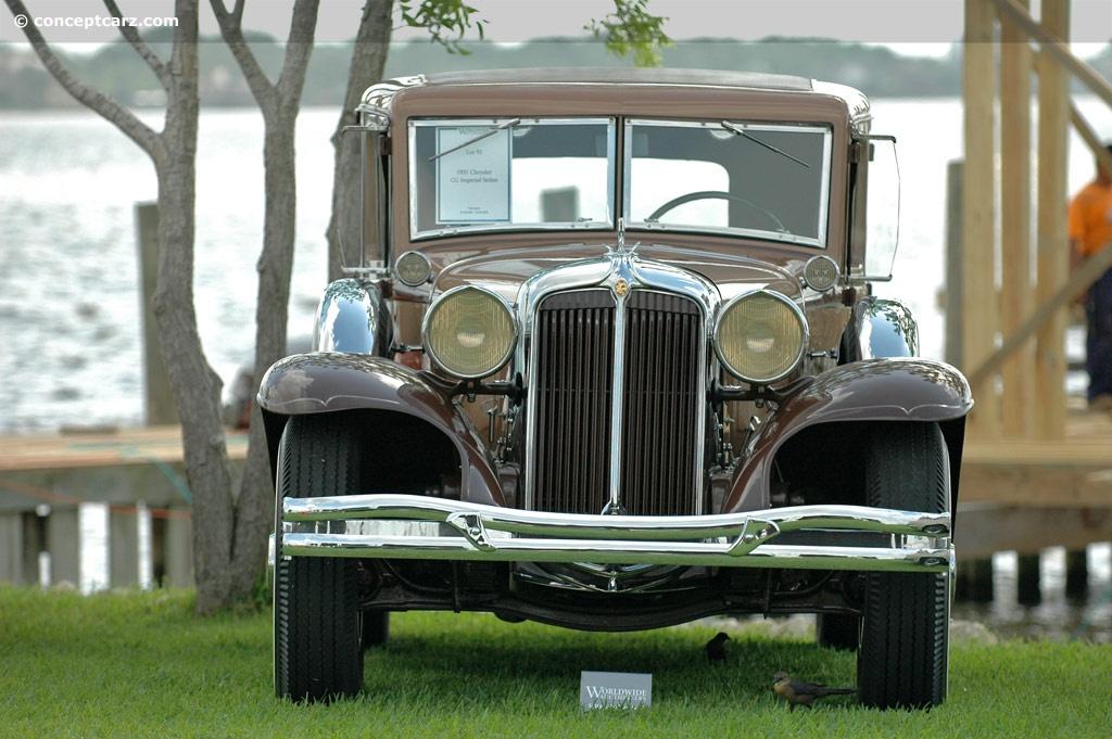 Classic Cars Auction Houston