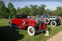 Grand American Classics - Lincoln, Chrysler, 1925-1948