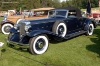 American Classic Open 1925-1934