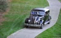 1935 Chrysler Custom Imerial Airlow Series CW