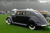 Art Deco (1929-1941)