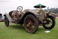 1911 Cole Series 30 Model L