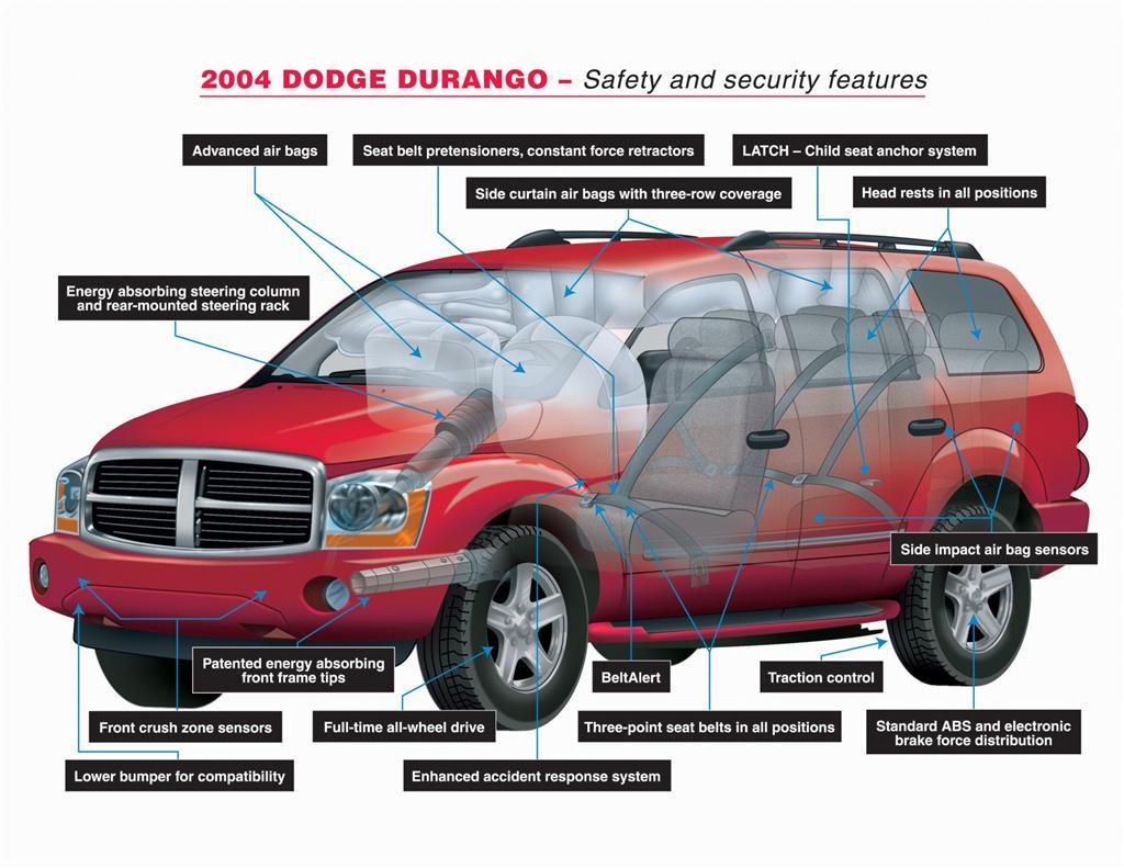 Dodge Durango Parts Diagrams Great Installation Of Wiring Diagram U2022 2017 Serpentine Belt