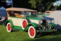 American Popular 1928-42