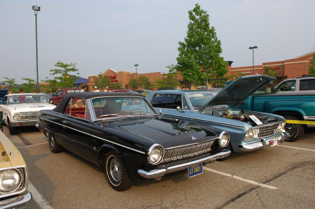 Auction results and sales data for 1963 Dodge Dart ...