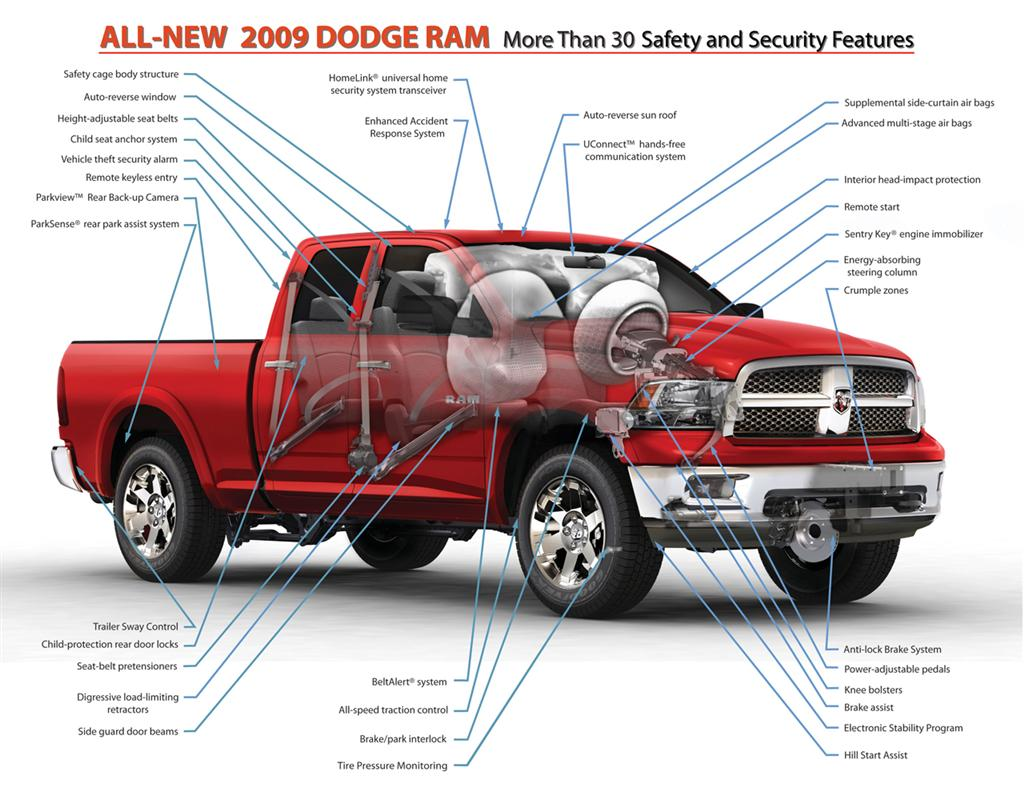 2009 dodge ram news and information. Black Bedroom Furniture Sets. Home Design Ideas