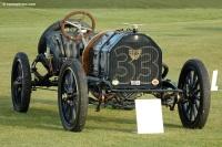Legendary Race Cars - All Eras