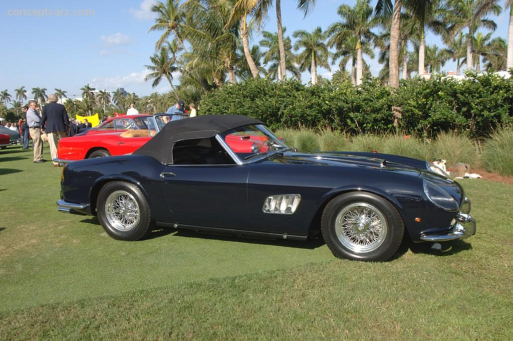 Auction Results And Sales Data For 1961 Ferrari 250 Gt California