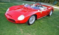 Race Cars (1961 - 1988)