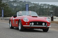 1963 Ferrari 250 GT California
