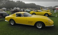 Giallo Fly (Yellow Italian cars)