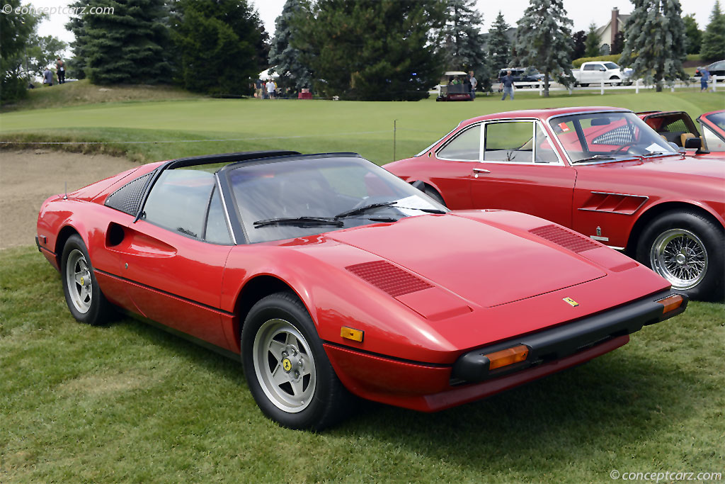 Auction Results and Sales Data for 1981 Ferrari 308